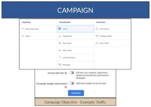 Facebook Campaign Budget Optimisation Not Yet Mandatory